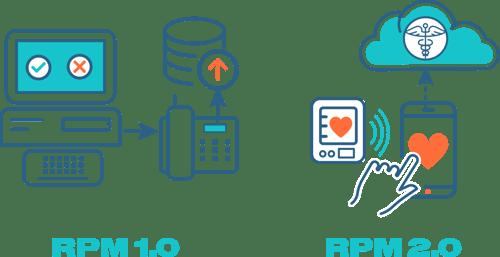 Life365 Co - RMP 1.0 2.0 v2
