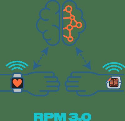Life365 Co - RPM 3.0